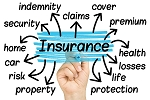 Introduction to Insurance/Ins 21