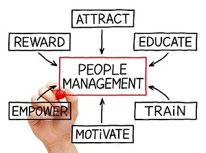 A Powerful Management Approach
